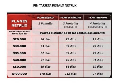 Pin Tarjeta Netflix  De $20.000 Entrega Inmediata