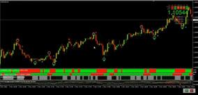 Opções Binarias - Indicador Estratégia Sucesso Trader