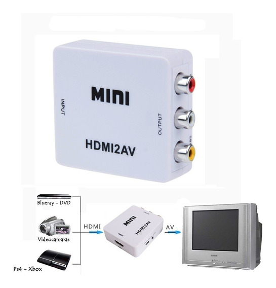 Mini Adaptador Conversor De Hdmi Para Video Rca Av