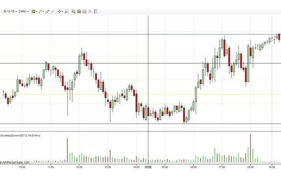 Curso Completo De Trading De Icb - Programa Ipro