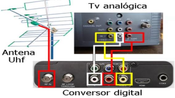 Conversor Digital Tv Tubo Led1 Gravador 4dbs