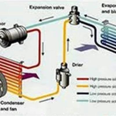Servicio Técnico En Refrigeración Automotriz
