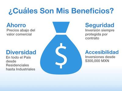 Insolita Oportunidad De Inversion En Remate Bancario!!!