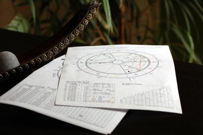 Caderno De Interpretação De Mapa Natal Personalizado