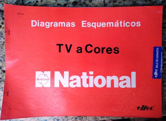 Manual Esquema Elétrico Tv National Antigo