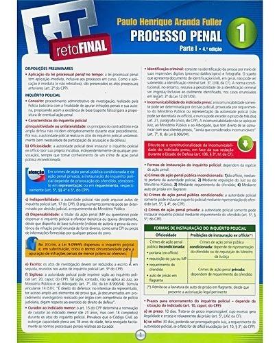 Resumos Reta Final: Processo Penal 1,2 E Direito Penal 2
