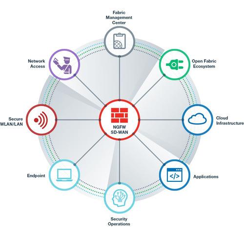 Imagem 1 de 3 de Consultoria Em Segurança Da Informação E Cibersegurança