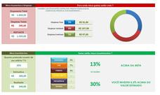 Planilha Excel De Orçamento Pessoal Finanças Pessoais Invest