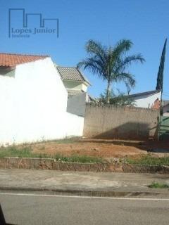 Terreno À Venda, 150 M² Por R$ 155.000,00 - Jardim Wanel Ville V - Sorocaba/sp - Te0740