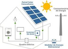 Homologação Energia Solar + Projeto Elétrico + Art