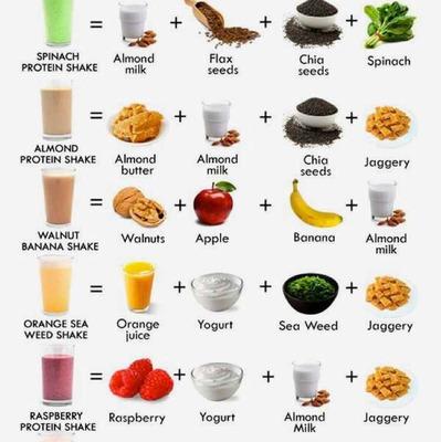 Planes De Alimentación (incluye Plan De Entrenamiento)