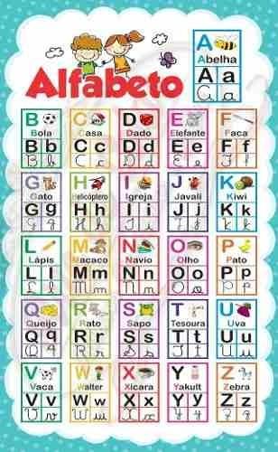 Banner Alfabeto 4 Tipos De Letras Cursiva E Bastão 60x100cm