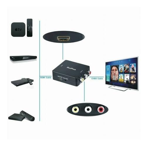 Convertidor Hdmi 1080p A Rca