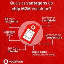 Chip Multi Operadora M2m Vodafone Ilimitado