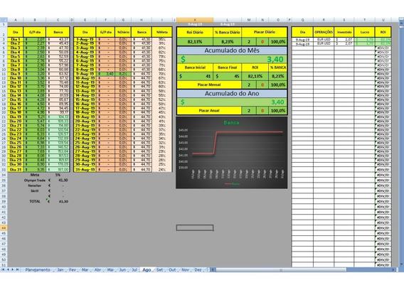 Planilha De Opções Binárias - Gerenciamento De Risco