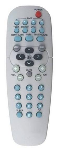 Controle Tv Philips