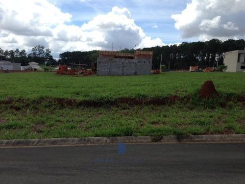 Terreno 200 M2 Venda Cond Reserva Ipanema Sorocaba - 04406-1