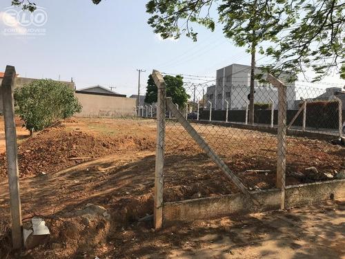 Imagem 1 de 3 de Terreno  Para Locação E Venda No Jardim Regina Em Indaiatuba - Sp - Tr01862 - 34424305
