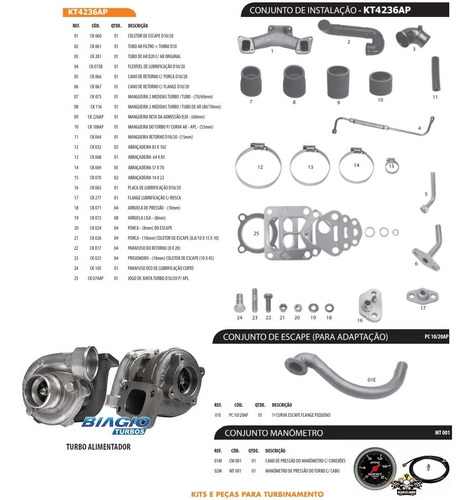 Kit Turbo D10 D20 Veraneio Bonanza Perkins Q20b 4236 Biagio