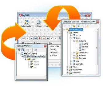 Mysql Data Access (mydac) V: 8.6.19 - For Delphi Xe8
