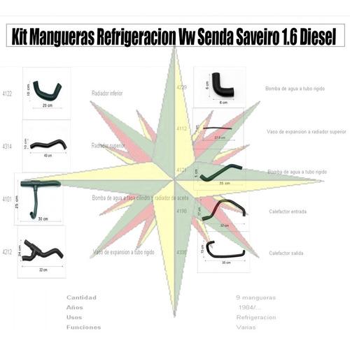 Kit Mangueras Refrigeracion Vw Senda Saveiro 1.6 Diesel