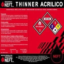 Thinner Acrilico