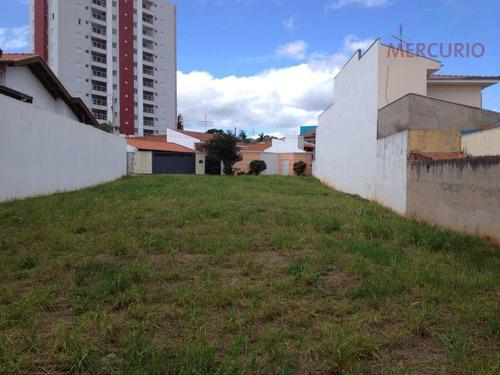 Imagem 1 de 6 de Terreno À Venda, 708 M² Por R$ 1.500.000,00 - Vila Aviação - Bauru/sp - Te0366