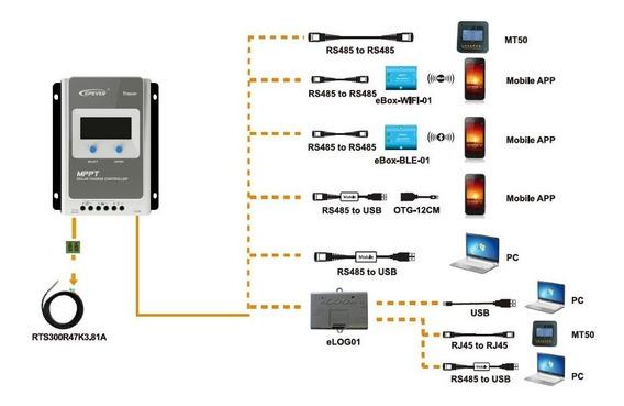 Controlador De Carga Solar Epever Mppt 40a Entrega Rápida
