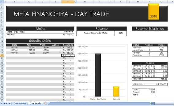 Planilha Para Day Trade / Mini Índice / Mini Dólar / Ações