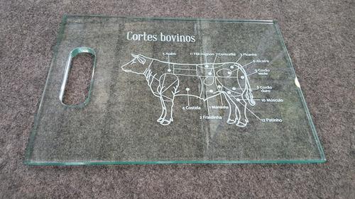 Tabua De Carne Cortes Bovinos