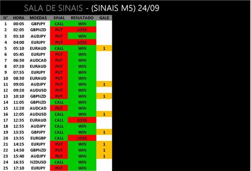 melhor opção binária brasil negociação de criptomoedas algorand
