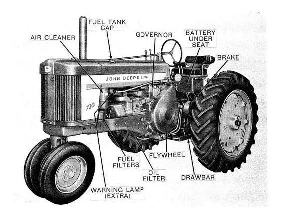 Tractores John Deere 720-730 Manual De Piezas