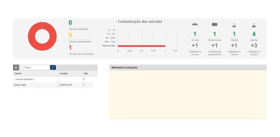 Chip M2m + Plataforma Profissional Para Rastreador