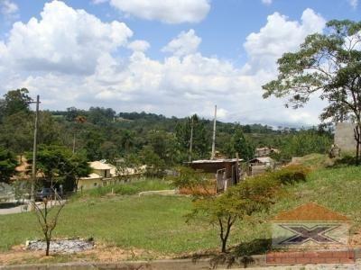 Lindo Terreno Em Condomínio Bem Localizado - Te0058