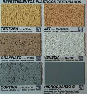 Orda Plastic Revestimientos Plasticos Textura