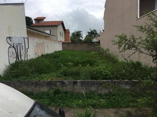 Imagem 1 de 2 de Terreno / Área Para Comprar Jardim Sarapiranga Jundiaí - Baa715