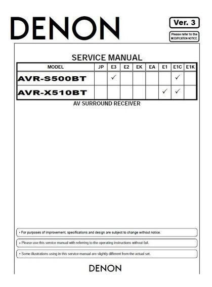 Manual De Serviço Receiver Denon Avr-s500bt - Em Pdf