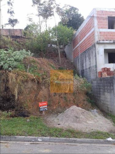 Imagem 1 de 5 de Terreno À Venda, 125 M² Por R$ 70.000,00 - Jardim Alvorada - Jacareí/sp - Te0506
