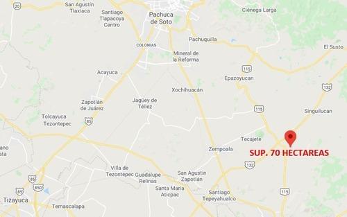 Hacienda Mazatepec, Zempoala Hidalgo Sup. 70 Hectareas