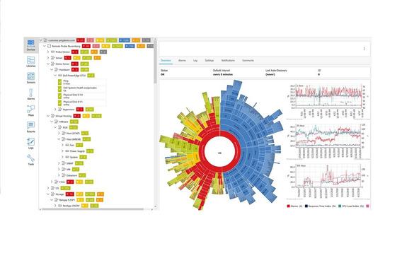 Software De Monitoreo Para Servidores, Pcs Y Sitios Web