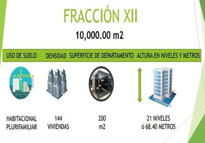 Atencion Desarolladores Lomas Del Rio Terreno 10,000m2