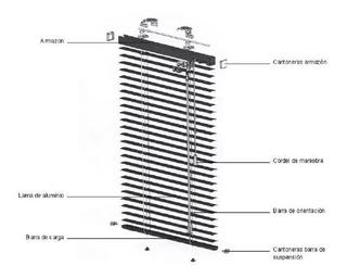 Cortinas Venecianas De Aluminio 25 Mm Sunset Microperforadas
