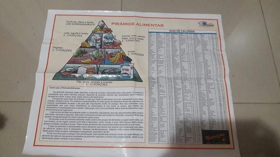 Mapa Pirâmide Alimentar