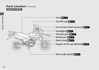 Manual Taller Y Reparación Honda Xr 125/150 Cadenero