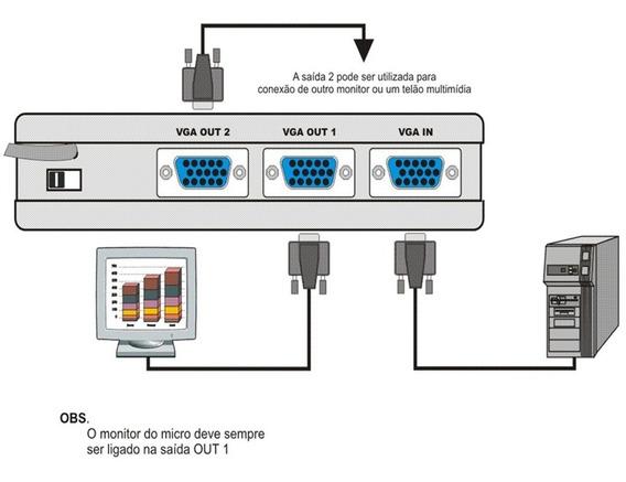 Distribuidor De Sinal Vga/wxga Transcortec, Dvga 120
