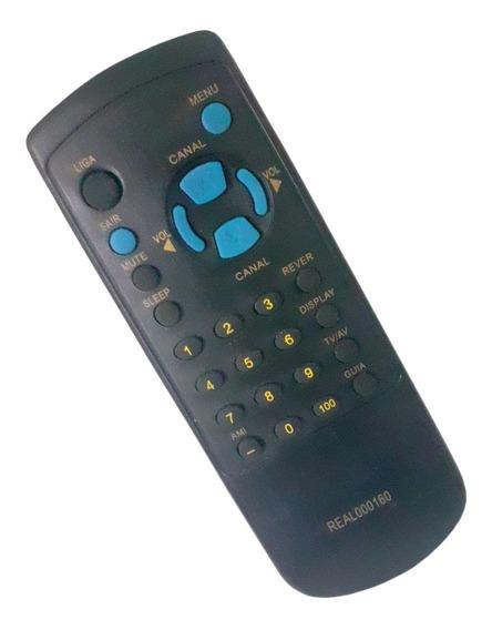 Kit 160 Un Para Revendas Controles Remotos Dvd E Tv