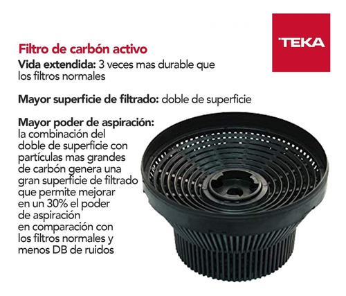 Filtros Teka De Carbon Activo C3c  Kit De 1 Unidad