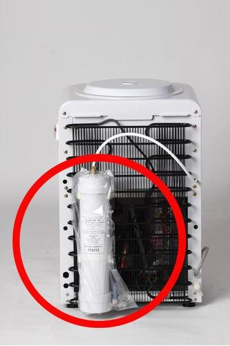 Filtro De Agua Ellen Dispenser De Agua Frio/calor Anmat %
