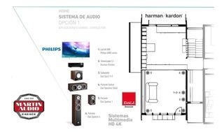 Sistema Audio High End Home Theater Dali Harman Kardon