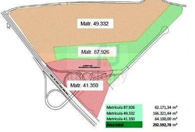 Ref: 2796 Itupeva-área De 292.592 M2 Para Venda De Frente Pa - 2796